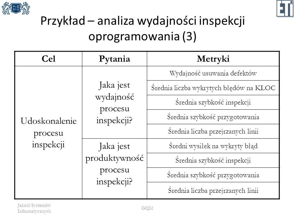 Przykład – analiza wydajności inspekcji oprogramowania (3) CelPytaniaMetryki Udoskonalenie procesu inspekcji Jaka jest wydajność procesu inspekcji? Wy