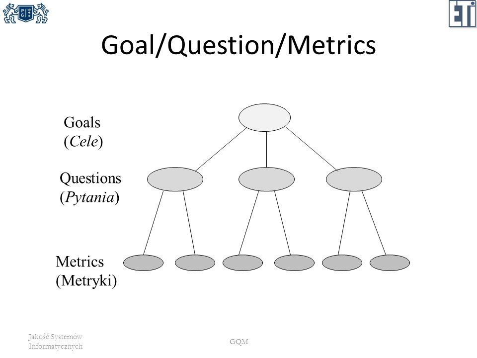 Goal/Question/Metrics Jakość Systemów Informatycznych GQM Goals (Cele) Questions (Pytania) Metrics (Metryki)