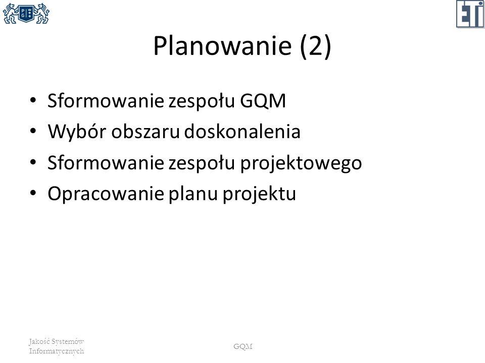 Planowanie (2) Sformowanie zespołu GQM Wybór obszaru doskonalenia Sformowanie zespołu projektowego Opracowanie planu projektu Jakość Systemów Informat