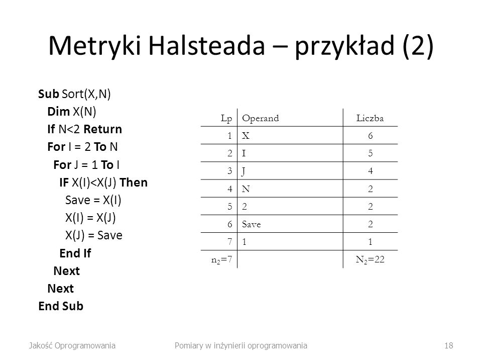 Metryki Halsteada – przykład (2) Sub Sort(X,N) Dim X(N) If N<2 Return For I = 2 To N For J = 1 To I IF X(I)<X(J) Then Save = X(I) X(I) = X(J) X(J) = S