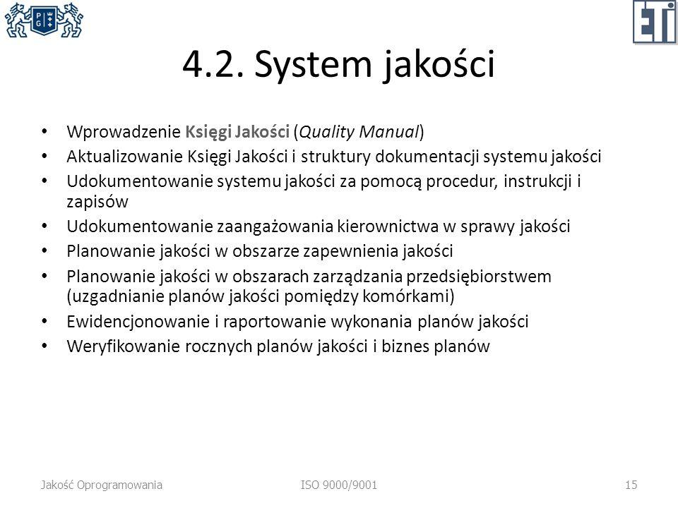 4.2. System jakości Wprowadzenie Księgi Jakości (Quality Manual) Aktualizowanie Księgi Jakości i struktury dokumentacji systemu jakości Udokumentowani