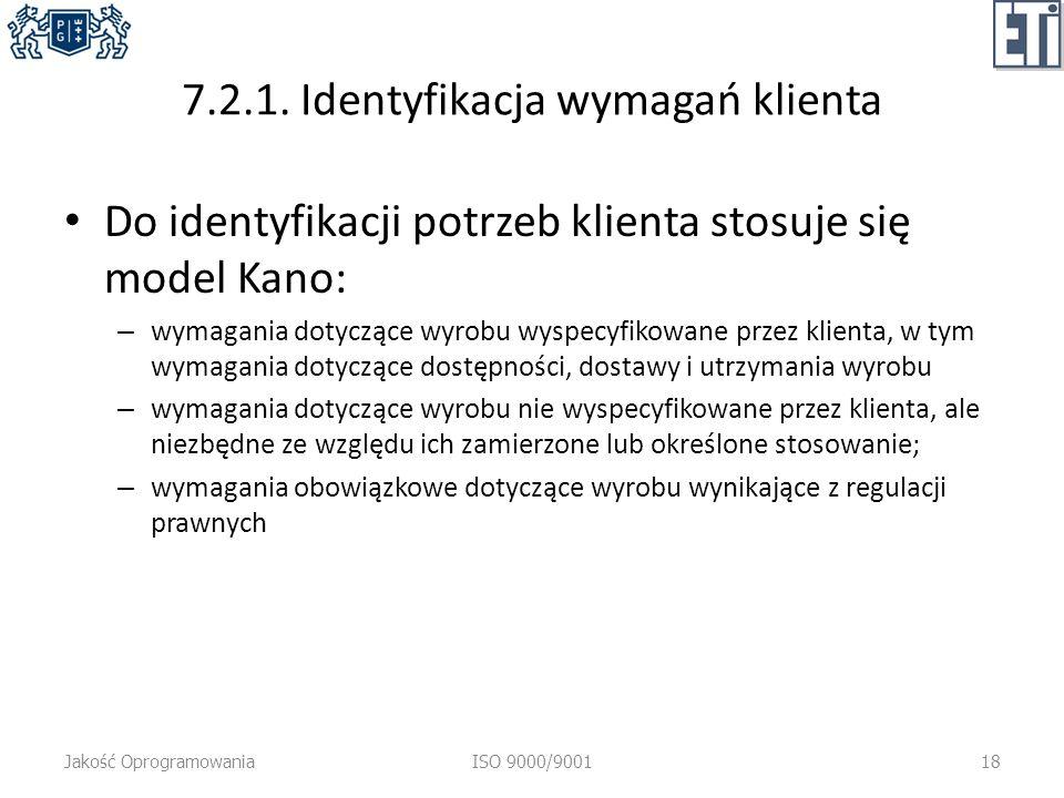 7.2.1. Identyfikacja wymagań klienta Do identyfikacji potrzeb klienta stosuje się model Kano: – wymagania dotyczące wyrobu wyspecyfikowane przez klien