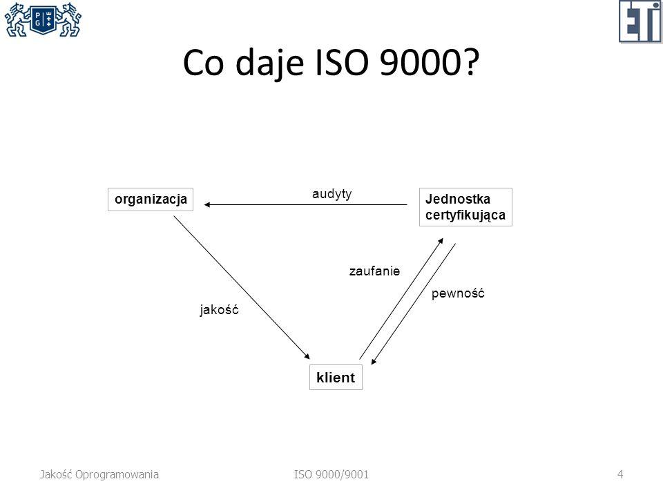 Co daje ISO 9000? Jakość OprogramowaniaISO 9000/90014 organizacja klient Jednostka certyfikująca jakość audyty pewność zaufanie