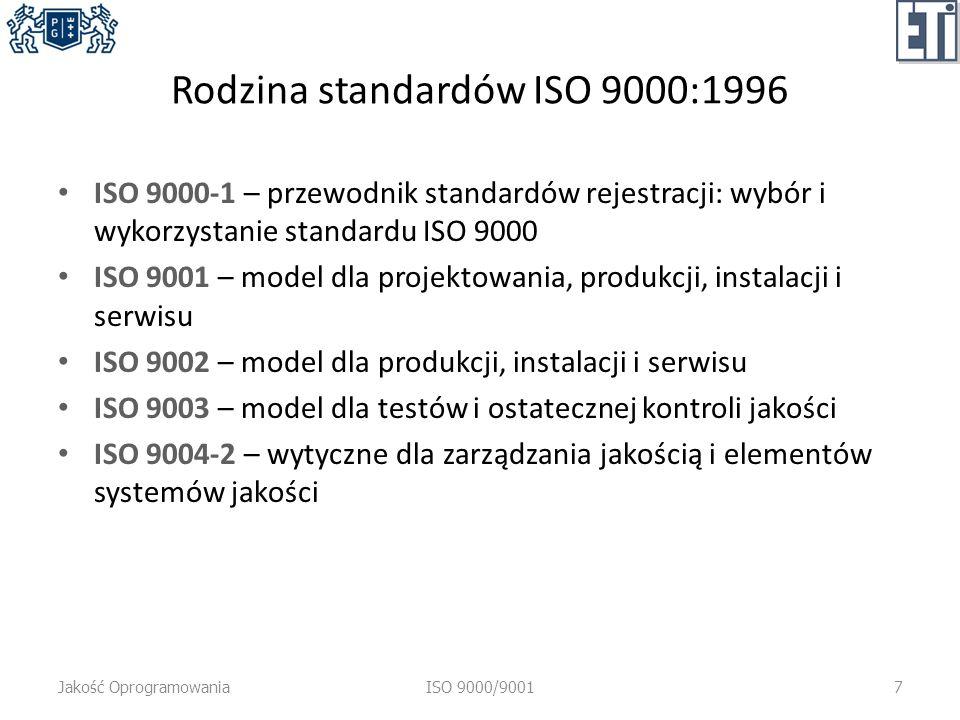 Rodzina standardów ISO 9000:1996 ISO 9000-1 – przewodnik standardów rejestracji: wybór i wykorzystanie standardu ISO 9000 ISO 9001 – model dla projektowania, produkcji, instalacji i serwisu ISO 9002 – model dla produkcji, instalacji i serwisu ISO 9003 – model dla testów i ostatecznej kontroli jakości ISO 9004-2 – wytyczne dla zarządzania jakością i elementów systemów jakości Jakość OprogramowaniaISO 9000/90017
