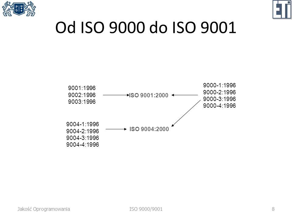 Od ISO 9000 do ISO 9001 Jakość OprogramowaniaISO 9000/90018 9001:1996 9002:1996 9003:1996 ISO 9001:2000 9004-1:1996 9004-2:1996 9004-3:1996 9004-4:1996 ISO 9004:2000 9000-1:1996 9000-2:1996 9000-3:1996 9000-4:1996