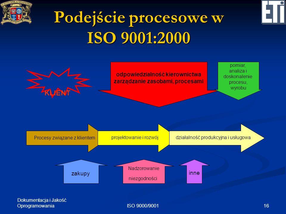 Dokumentacja i Jakość Oprogramowania 16ISO 9000/9001 Podejście procesowe w ISO 9001:2000 Procesy związane z klientemprojektowanie i rozwójdziałalność