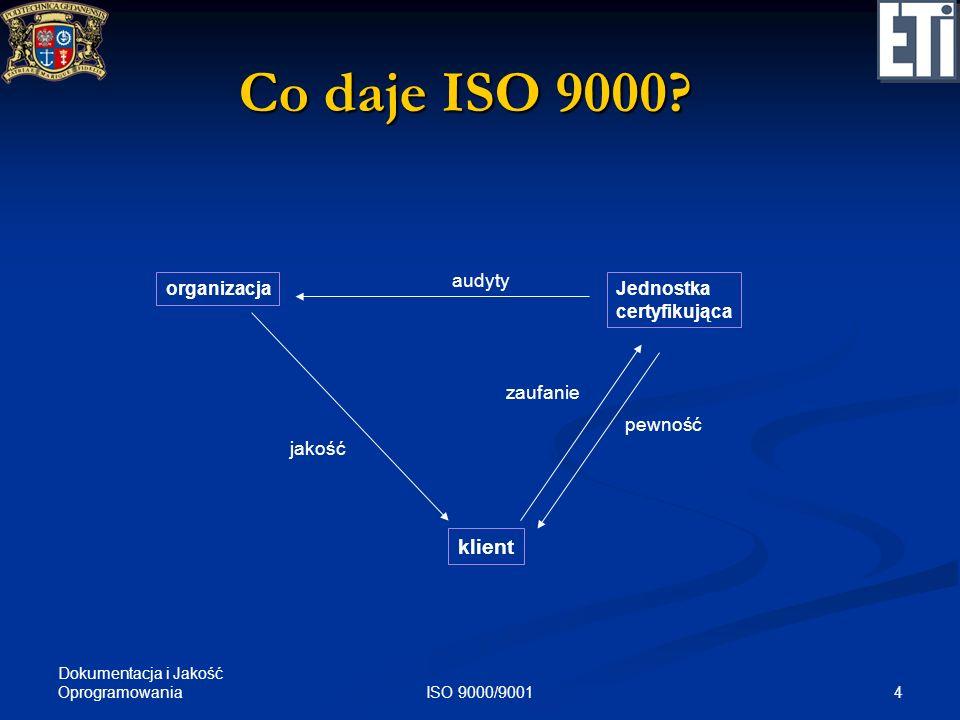 Dokumentacja i Jakość Oprogramowania 4ISO 9000/9001 Co daje ISO 9000? organizacja klient Jednostka certyfikująca jakość audyty pewność zaufanie