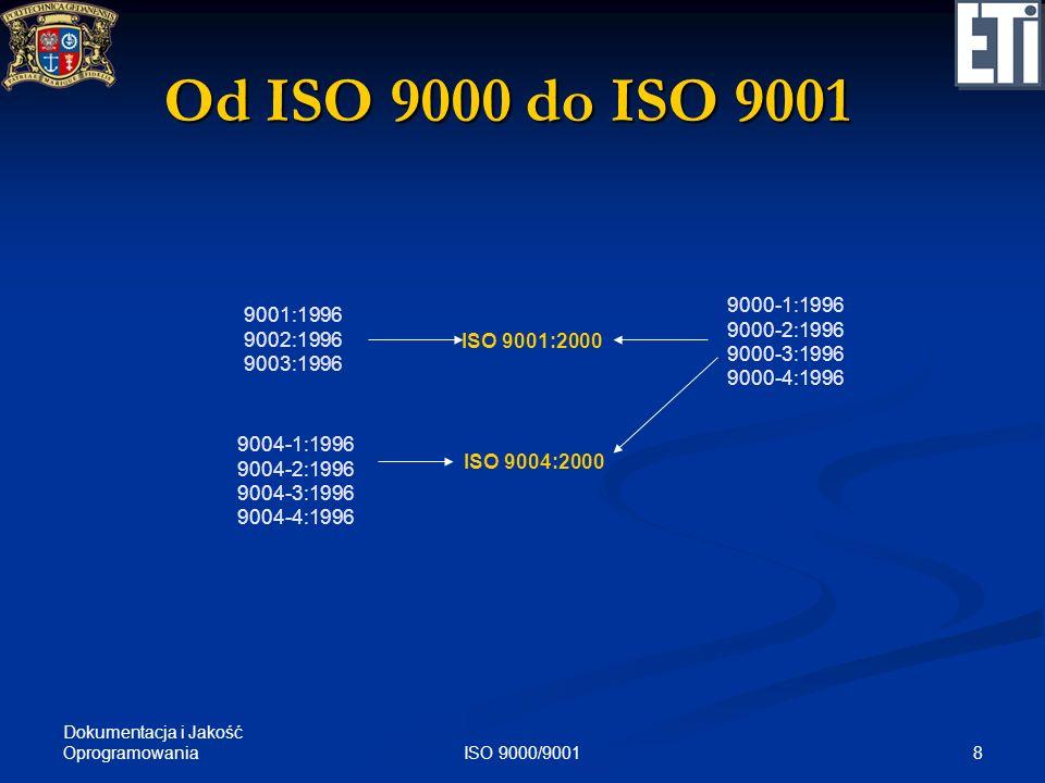 Dokumentacja i Jakość Oprogramowania 8ISO 9000/9001 Od ISO 9000 do ISO 9001 9001:1996 9002:1996 9003:1996 ISO 9001:2000 9004-1:1996 9004-2:1996 9004-3