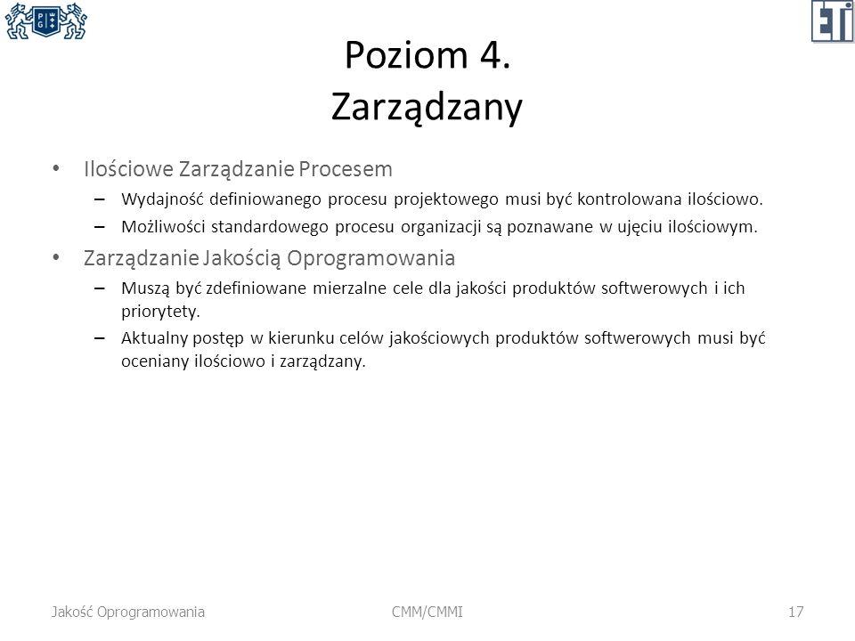 Poziom 4. Zarządzany Ilościowe Zarządzanie Procesem – Wydajność definiowanego procesu projektowego musi być kontrolowana ilościowo. – Możliwości stand