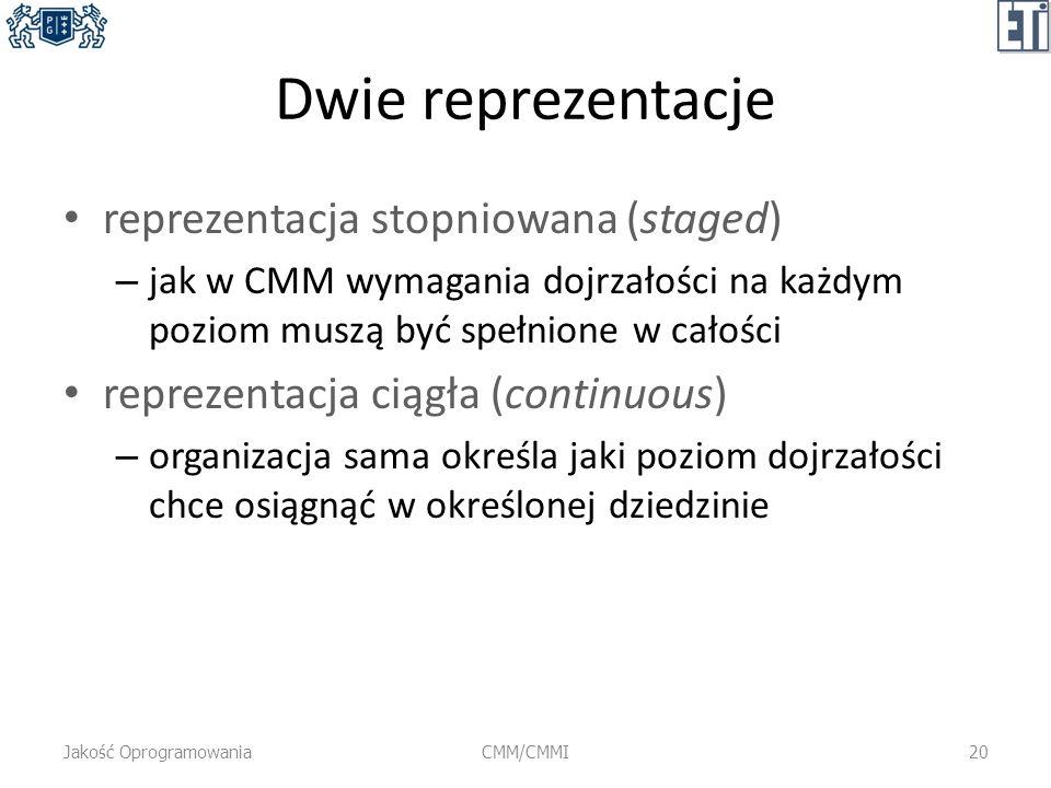 Dwie reprezentacje reprezentacja stopniowana (staged) – jak w CMM wymagania dojrzałości na każdym poziom muszą być spełnione w całości reprezentacja c