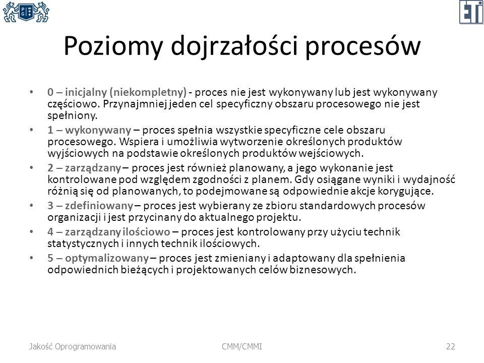 Poziomy dojrzałości procesów 0 – inicjalny (niekompletny) - proces nie jest wykonywany lub jest wykonywany częściowo. Przynajmniej jeden cel specyficz