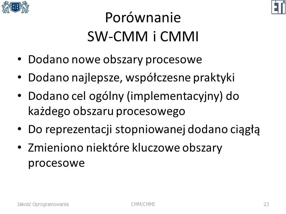 Porównanie SW-CMM i CMMI Dodano nowe obszary procesowe Dodano najlepsze, współczesne praktyki Dodano cel ogólny (implementacyjny) do każdego obszaru p