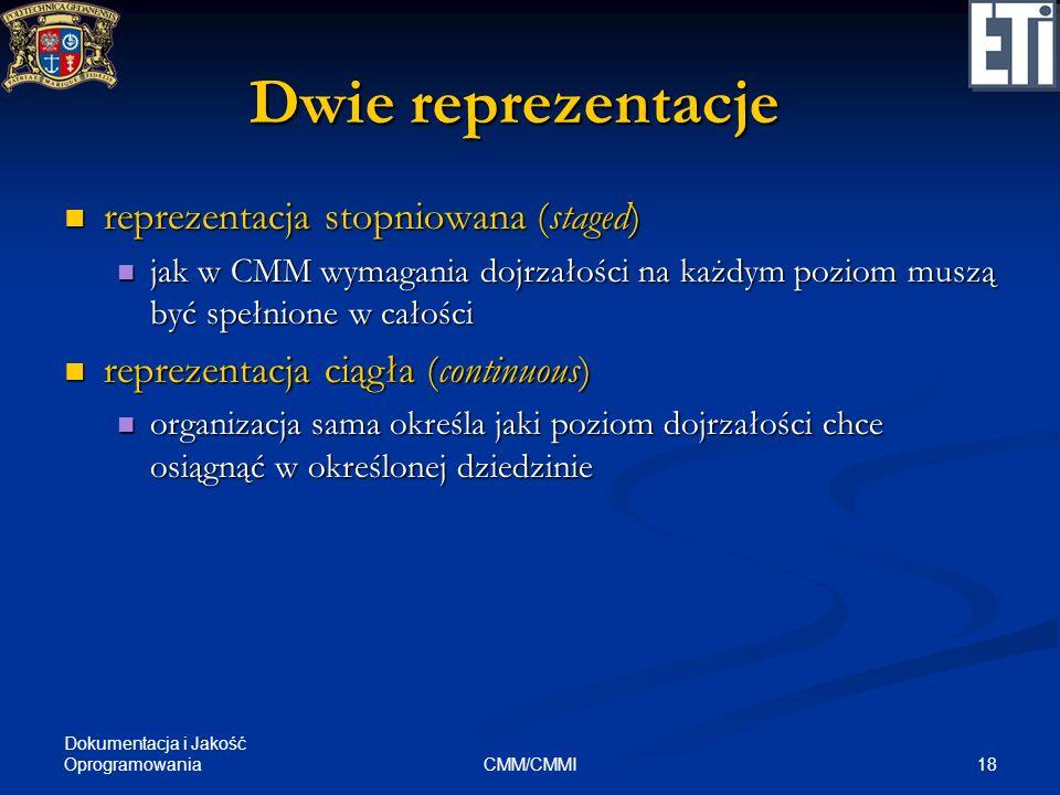 Dokumentacja i Jakość Oprogramowania 18CMM/CMMI Dwie reprezentacje reprezentacja stopniowana (staged) reprezentacja stopniowana (staged) jak w CMM wym