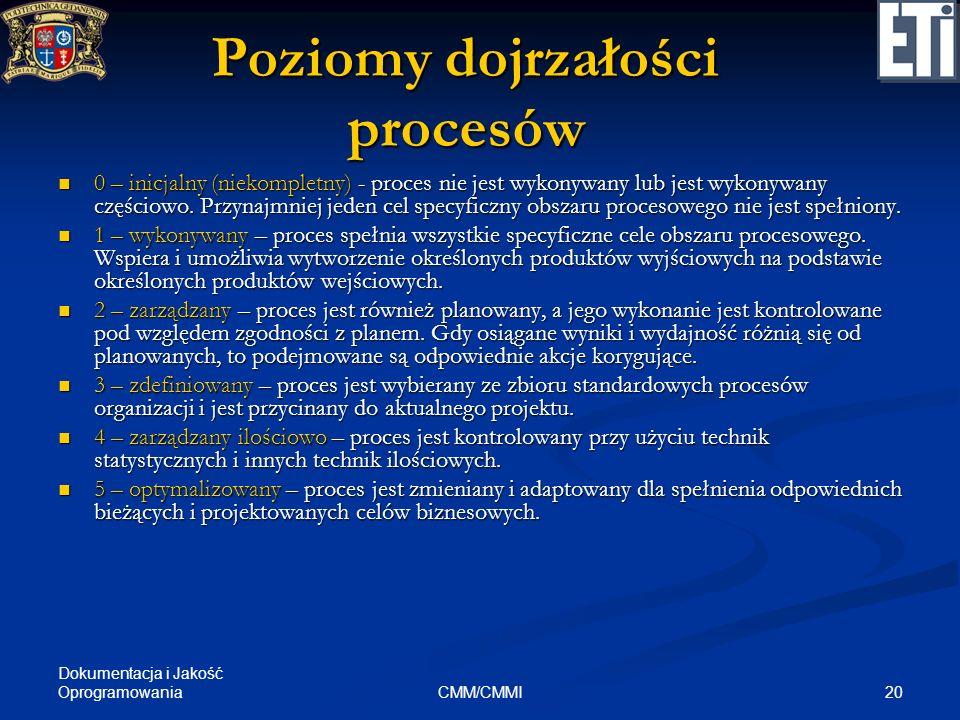 Dokumentacja i Jakość Oprogramowania 20CMM/CMMI Poziomy dojrzałości procesów 0 – inicjalny (niekompletny) - proces nie jest wykonywany lub jest wykony
