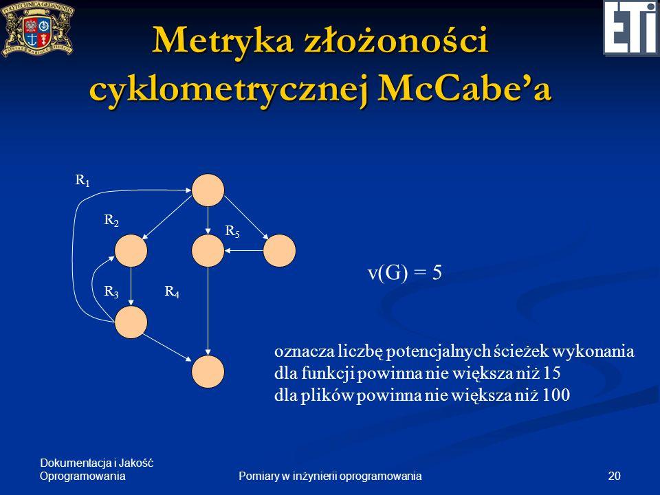 Dokumentacja i Jakość Oprogramowania 20Pomiary w inżynierii oprogramowania Metryka złożoności cyklometrycznej McCabea R1R1 R2R2 R3R3 R4R4 R5R5 v(G) =