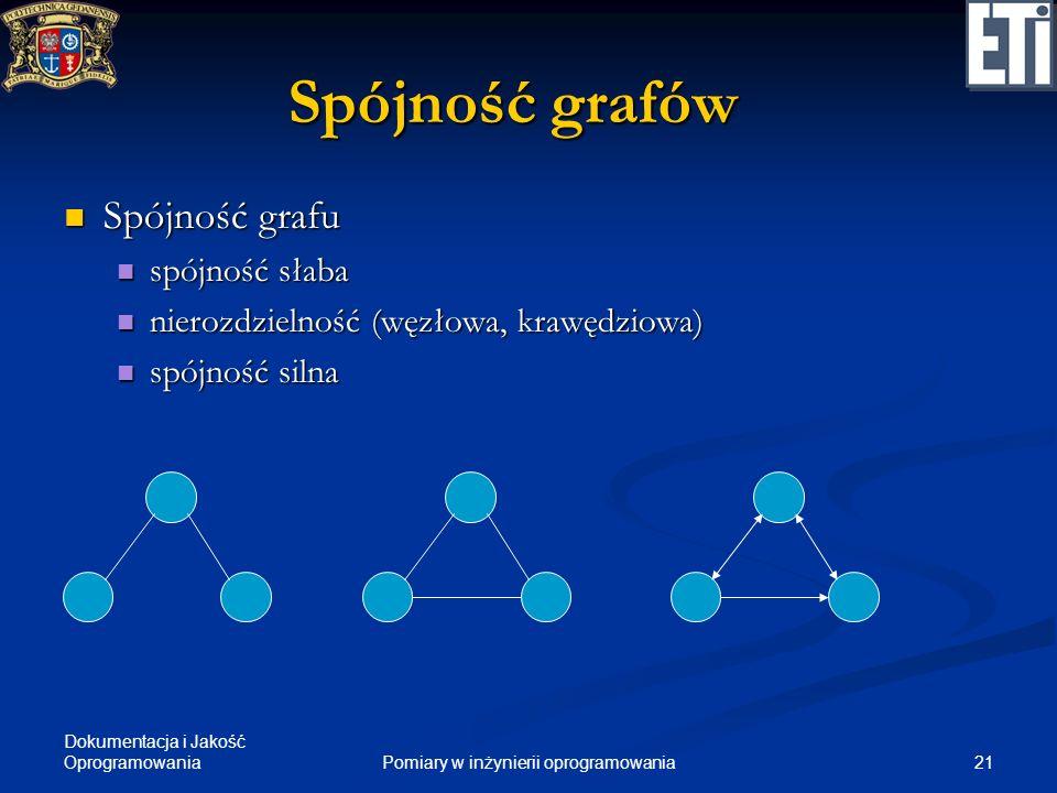 Dokumentacja i Jakość Oprogramowania 21Pomiary w inżynierii oprogramowania Spójność grafów Spójność grafu Spójność grafu spójność słaba spójność słaba