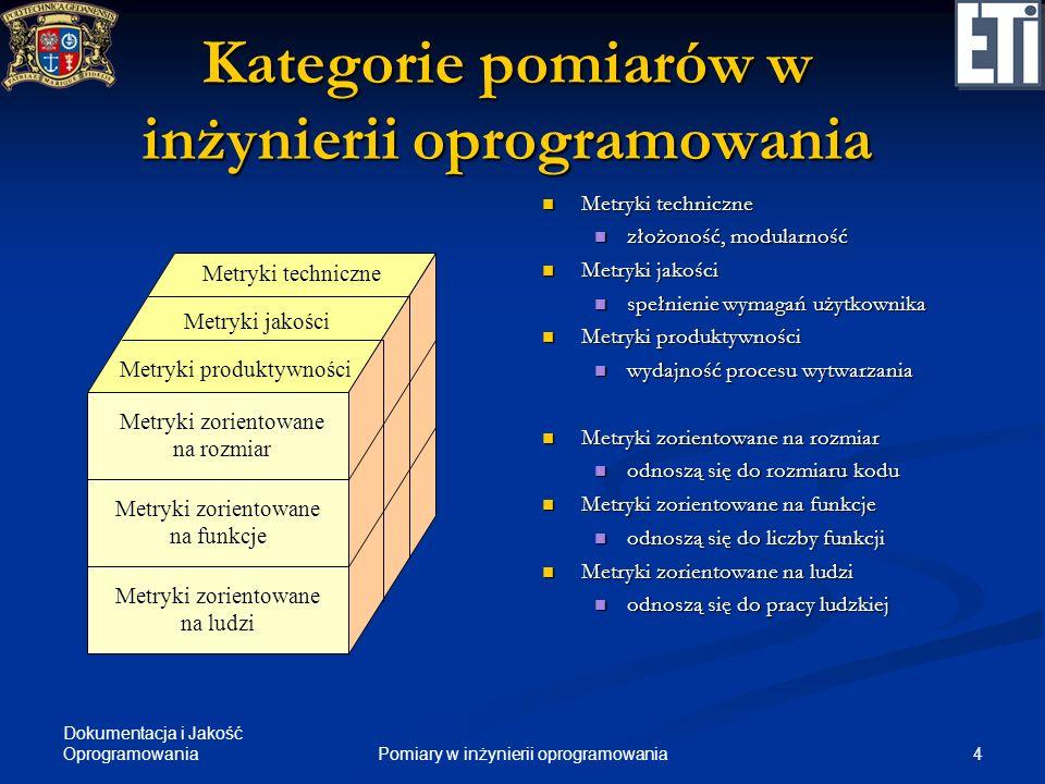 Dokumentacja i Jakość Oprogramowania 4Pomiary w inżynierii oprogramowania Kategorie pomiarów w inżynierii oprogramowania Metryki techniczne złożoność,