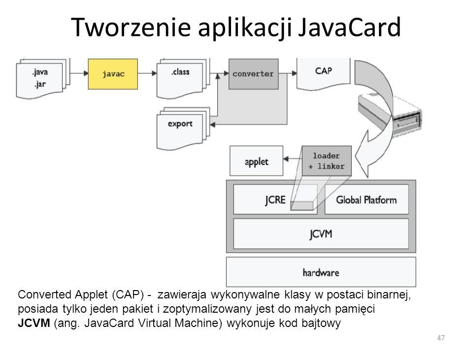 Tworzenie aplikacji JavaCard Converted Applet (CAP) - zawieraja wykonywalne klasy w postaci binarnej, posiada tylko jeden pakiet i zoptymalizowany jes