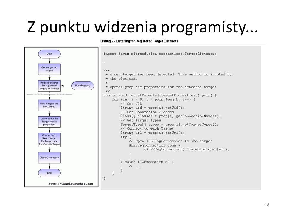 Z punktu widzenia programisty... 48