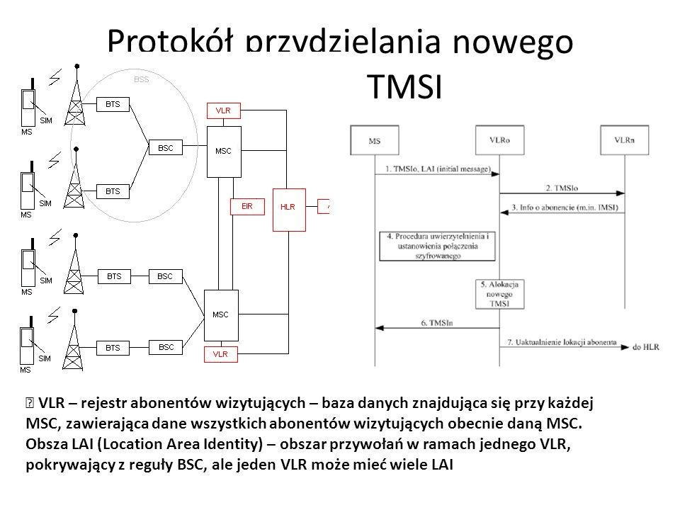 Protokół przydzielania nowego numeru TMSI VLR – rejestr abonentów wizytujących – baza danych znajdująca się przy każdej MSC, zawierająca dane wszystki