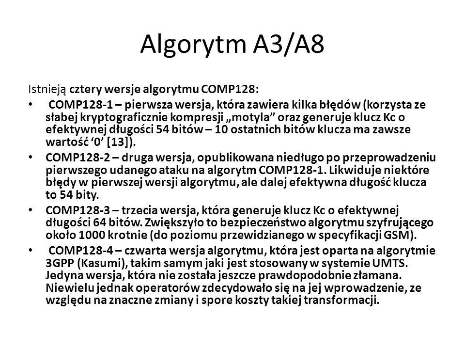 Algorytm A3/A8 Istnieją cztery wersje algorytmu COMP128: COMP128-1 – pierwsza wersja, która zawiera kilka błędów (korzysta ze słabej kryptograficznie