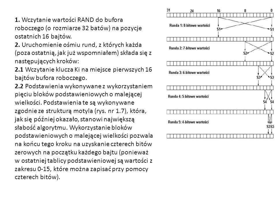 1. Wczytanie wartości RAND do bufora roboczego (o rozmiarze 32 batów) na pozycje ostatnich 16 bajtów. 2. Uruchomienie ośmiu rund, z których każda (poz