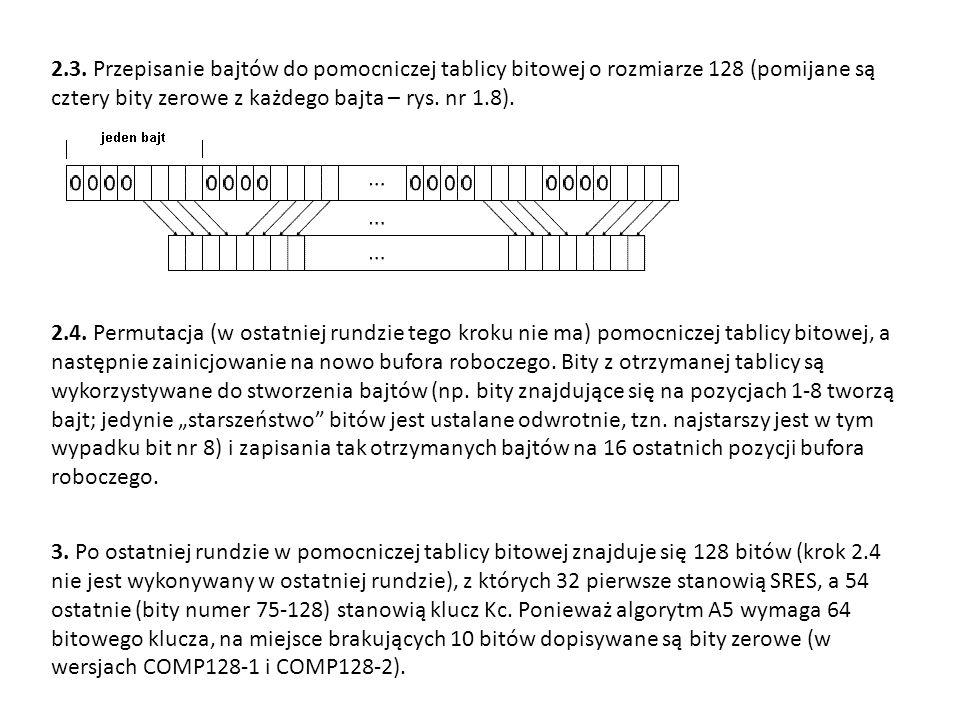 2.3. Przepisanie bajtów do pomocniczej tablicy bitowej o rozmiarze 128 (pomijane są cztery bity zerowe z każdego bajta – rys. nr 1.8). 2.4. Permutacja