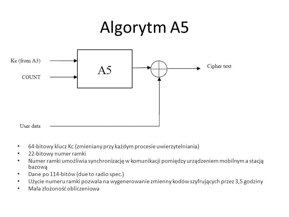 Algorytm A5 64-bitowy klucz Kc (zmieniany przy każdym procesie uwierzytelniania) 22-bitowy numer ramki Numer ramki umożliwia synchronizację w komunika