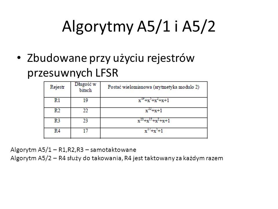 Algorytmy A5/1 i A5/2 Zbudowane przy użyciu rejestrów przesuwnych LFSR Algorytm A5/1 – R1,R2,R3 – samotaktowane Algorytm A5/2 – R4 służy do takowania,