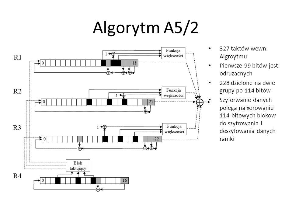 Algorytm A5/2 327 taktów wewn. Algroytmu Pierwsze 99 bitów jest odruzacnych 228 dzielone na dwie grupy po 114 bitów Szyforwanie danych polega na xorow