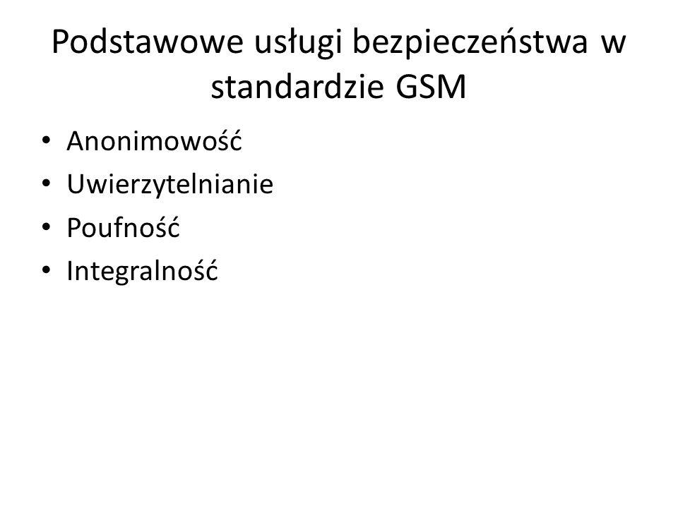 Podstawowe usługi bezpieczeństwa w standardzie GSM Anonimowość Uwierzytelnianie Poufność Integralność