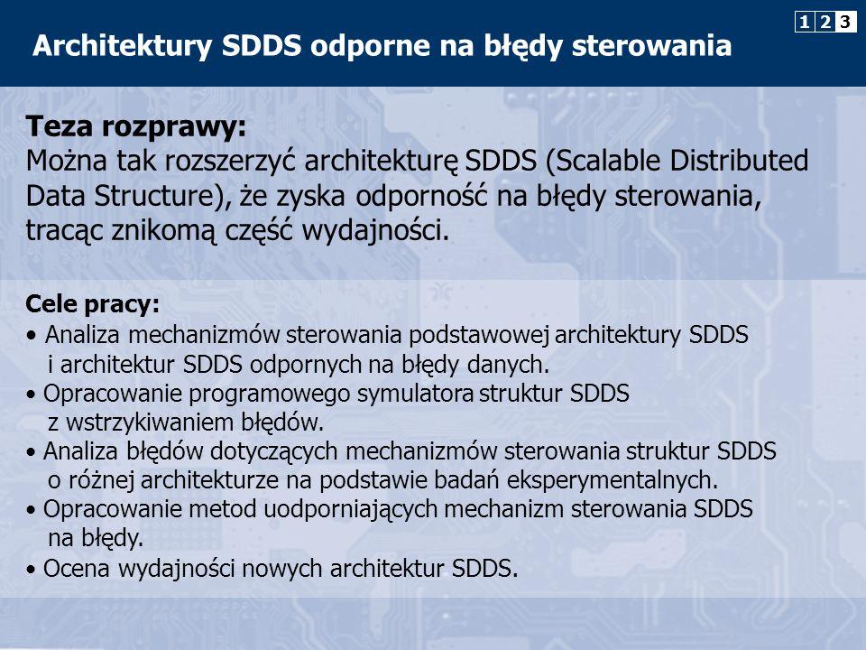 Architektury SDDS odporne na błędy sterowania Cele pracy: Analiza mechanizmów sterowania podstawowej architektury SDDS i architektur SDDS odpornych na