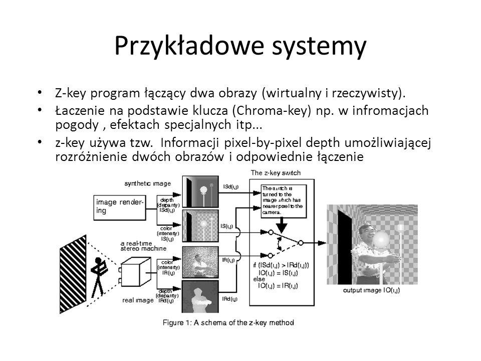 Przykładowe systemy Z-key program łączący dwa obrazy (wirtualny i rzeczywisty). Łaczenie na podstawie klucza (Chroma-key) np. w infromacjach pogody, e
