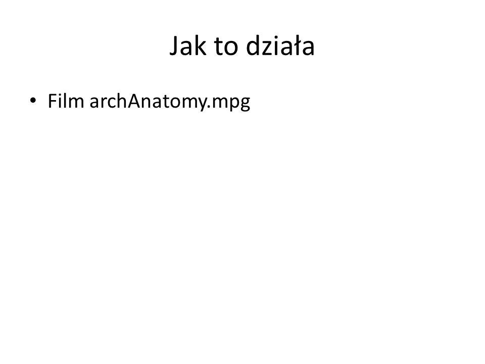 Jak to działa Film archAnatomy.mpg