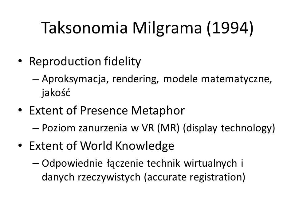 Taksonomia Milgrama (1994) Reproduction fidelity – Aproksymacja, rendering, modele matematyczne, jakość Extent of Presence Metaphor – Poziom zanurzeni