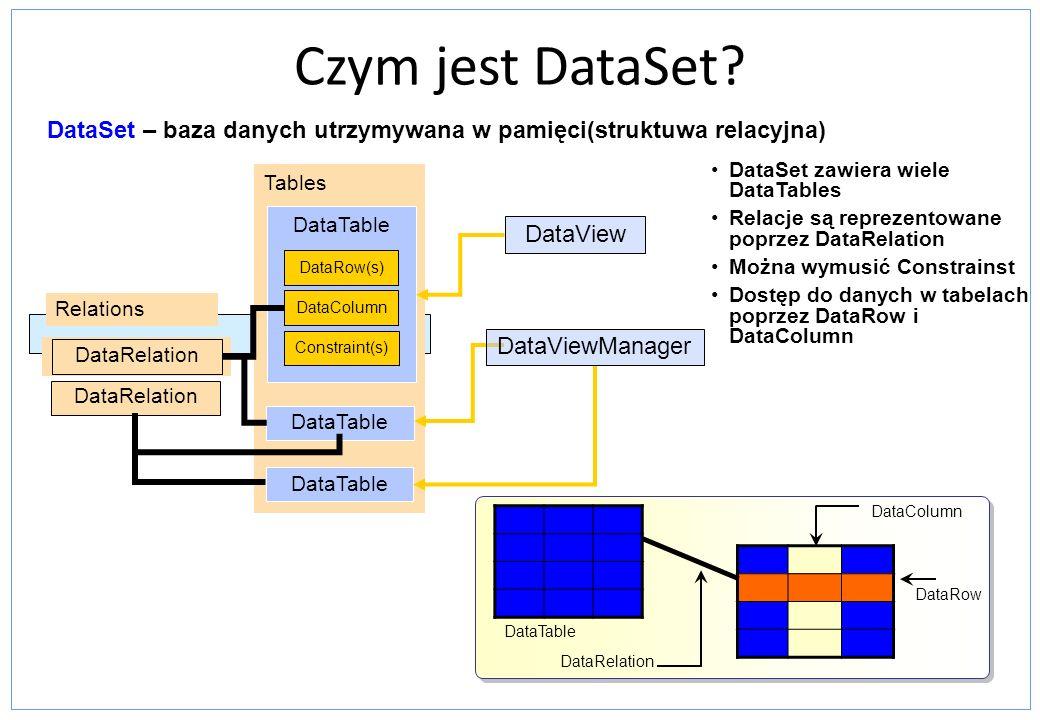 Czym jest DataSet? DataSet zawiera wiele DataTables Relacje są reprezentowane poprzez DataRelation Można wymusić Constrainst Dostęp do danych w tabela
