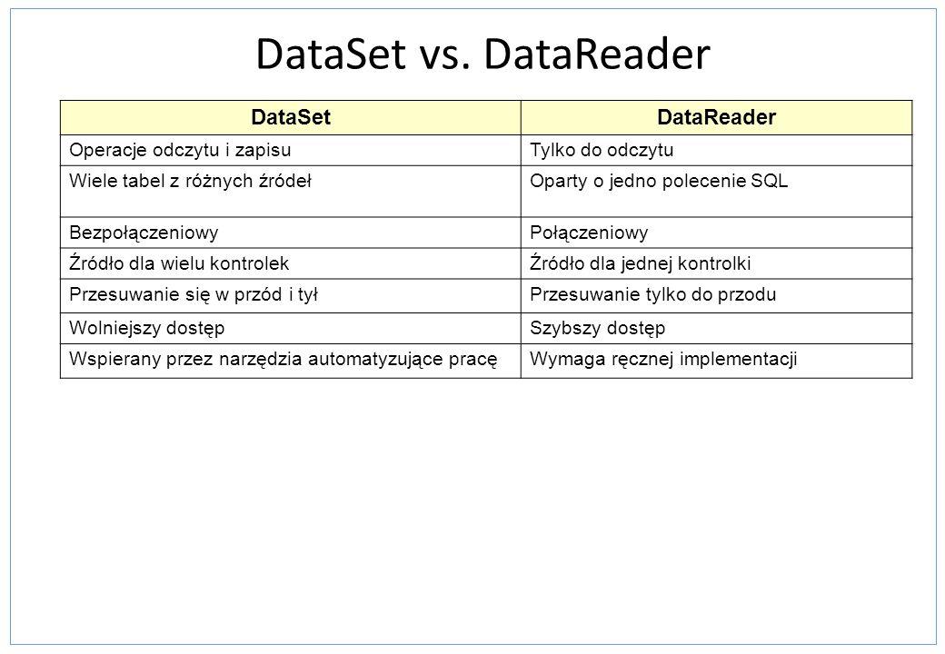 DataSet vs. DataReader DataSetDataReader Operacje odczytu i zapisuTylko do odczytu Wiele tabel z różnych źródełOparty o jedno polecenie SQL Bezpołącze