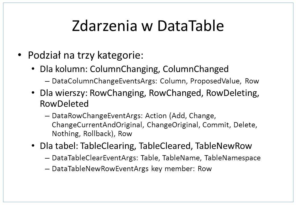Zdarzenia w DataTable Podział na trzy kategorie: Dla kolumn: ColumnChanging, ColumnChanged – DataColumnChangeEventsArgs: Column, ProposedValue, Row Dl