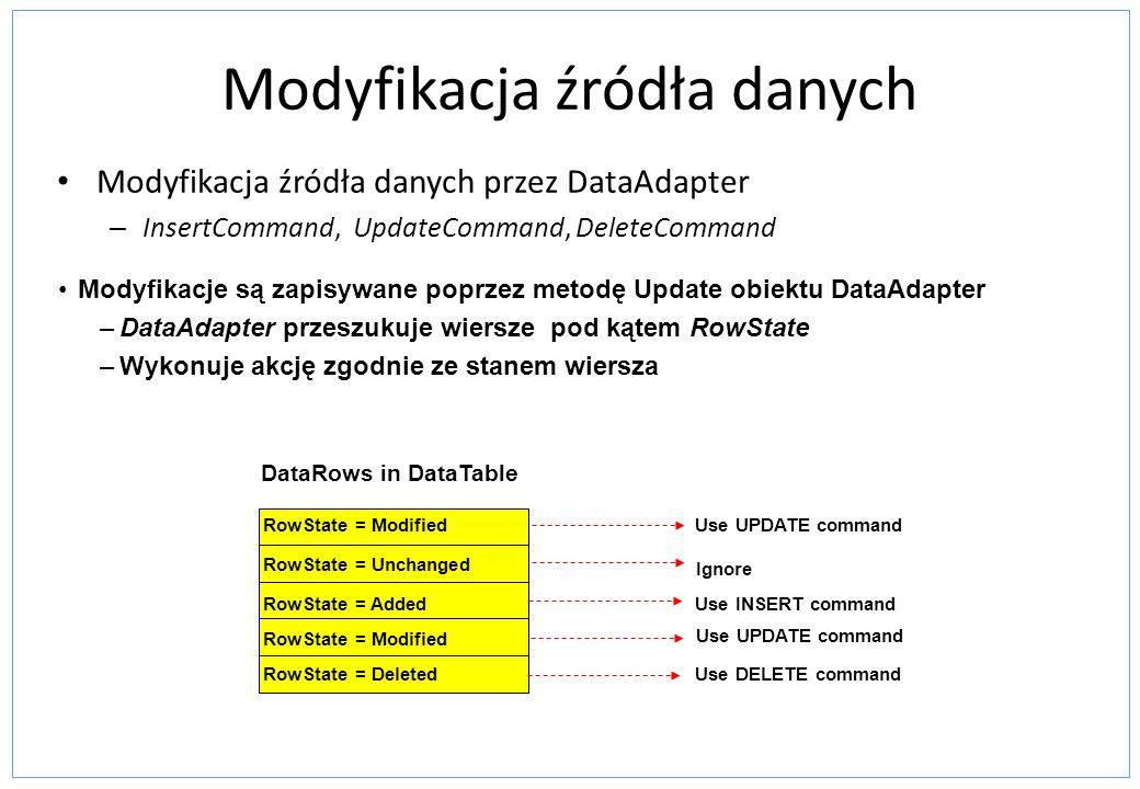 Modyfikacja źródła danych Modyfikacja źródła danych przez DataAdapter – InsertCommand, UpdateCommand, DeleteCommand RowState = Modified RowState = Unc