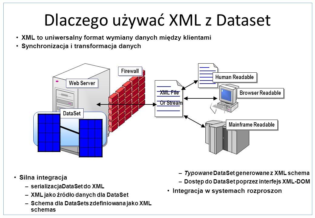 Dlaczego używać XML z Dataset XML to uniwersalny format wymiany danych między klientami Synchronizacja i transformacja danych Human Readable Mainframe