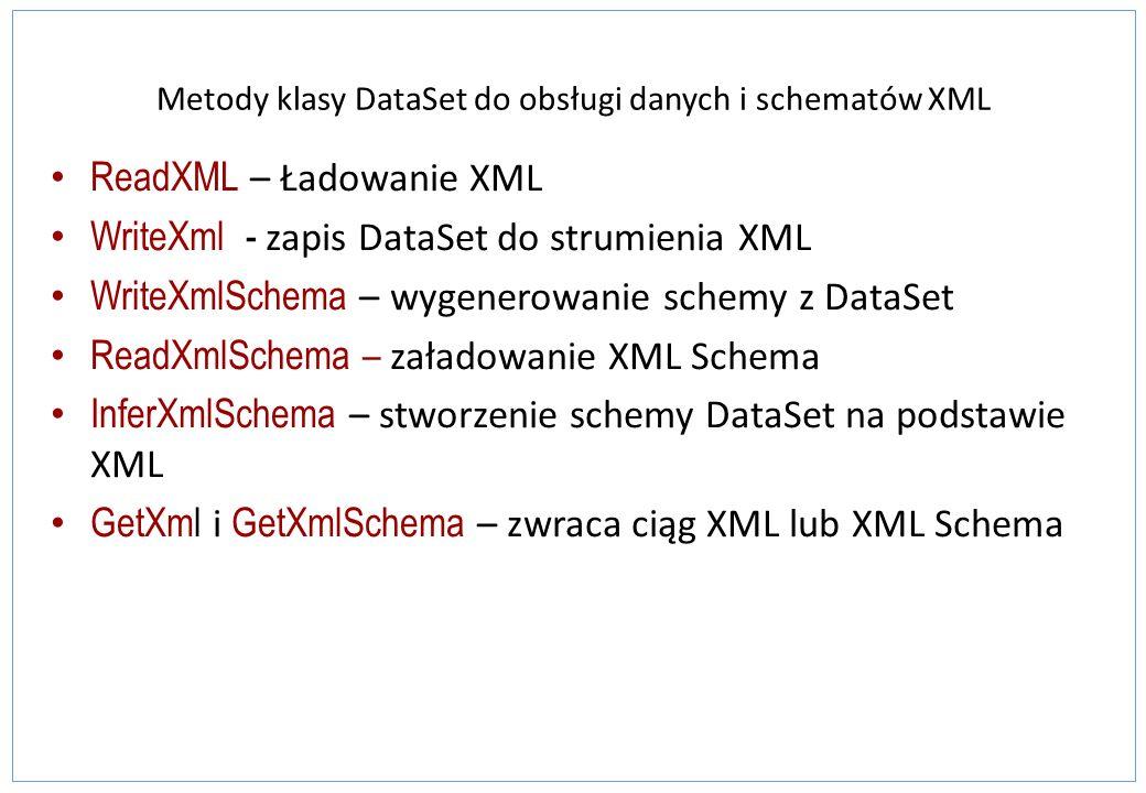 Metody klasy DataSet do obsługi danych i schematów XML ReadXML – Ładowanie XML WriteXml - zapis DataSet do strumienia XML WriteXmlSchema – wygenerowan