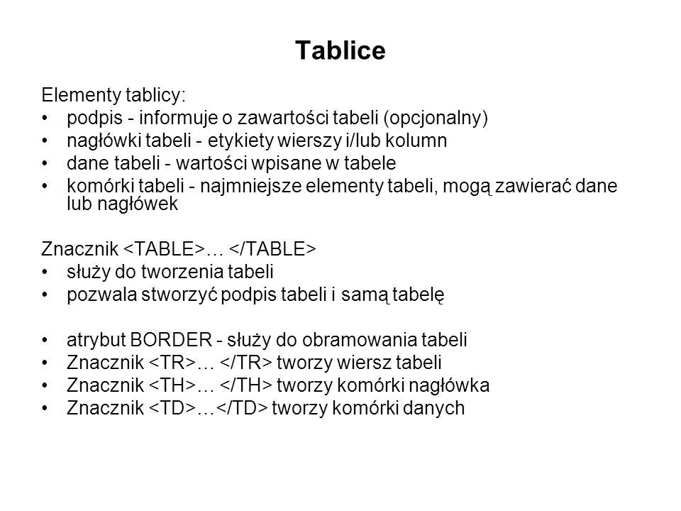 Tablice Elementy tablicy: podpis - informuje o zawartości tabeli (opcjonalny) nagłówki tabeli - etykiety wierszy i/lub kolumn dane tabeli - wartości wpisane w tabele komórki tabeli - najmniejsze elementy tabeli, mogą zawierać dane lub nagłówek Znacznik … służy do tworzenia tabeli pozwala stworzyć podpis tabeli i samą tabelę atrybut BORDER - służy do obramowania tabeli Znacznik … tworzy wiersz tabeli Znacznik … tworzy komórki nagłówka Znacznik … tworzy komórki danych