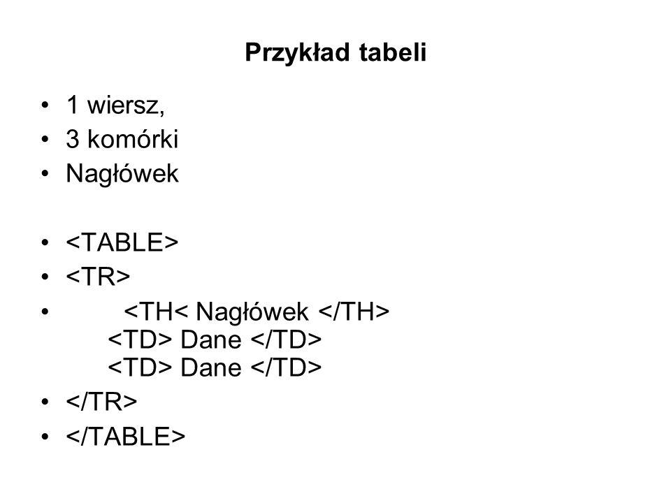 Przykład tabeli 1 wiersz, 3 komórki Nagłówek Dane Dane