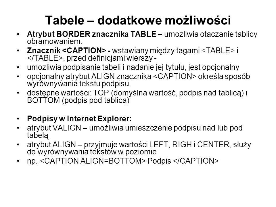 Tabele – dodatkowe możliwości Atrybut BORDER znacznika TABLE – umożliwia otaczanie tablicy obramowaniem.
