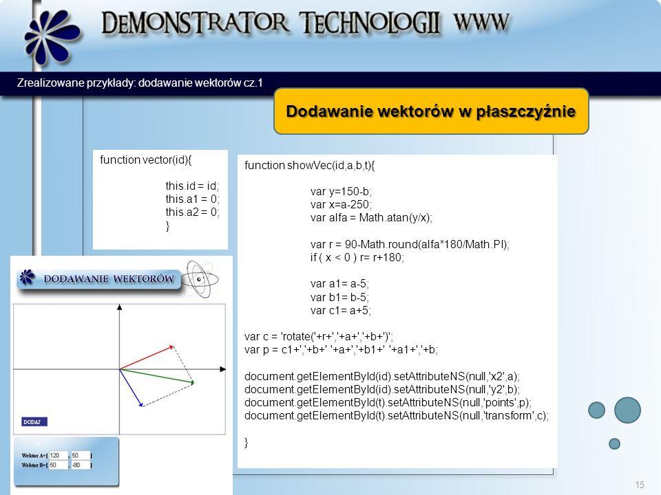 Dodawanie wektorów w płaszczyźnie 15 function showVec(id,a,b,t){ var y=150-b; var x=a-250; var alfa = Math.atan(y/x); var r = 90-Math.round(alfa*180/Math.PI); if ( x < 0 ) r= r+180; var a1= a-5; var b1= b-5; var c1= a+5; var c = rotate( +r+ , +a+ , +b+ ) ; var p = c1+ , +b+ +a+ , +b1+ +a1+ , +b; document.getElementById(id).setAttributeNS(null, x2 ,a); document.getElementById(id).setAttributeNS(null, y2 ,b); document.getElementById(t).setAttributeNS(null, points ,p); document.getElementById(t).setAttributeNS(null, transform ,c); } function vector(id){ this.id = id; this.a1 = 0; this.a2 = 0; } Zrealizowane przykłady: dodawanie wektorów cz.1