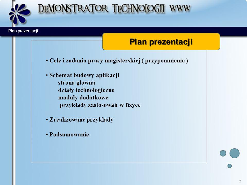 Cele i zadania pracy magisterskiej ( przypomnienie ) Schemat budowy aplikacji strona głowna działy technologiczne moduły dodatkowe przykłady zastosowań w fizyce Zrealizowane przykłady Podsumowanie Plan prezentacji 2