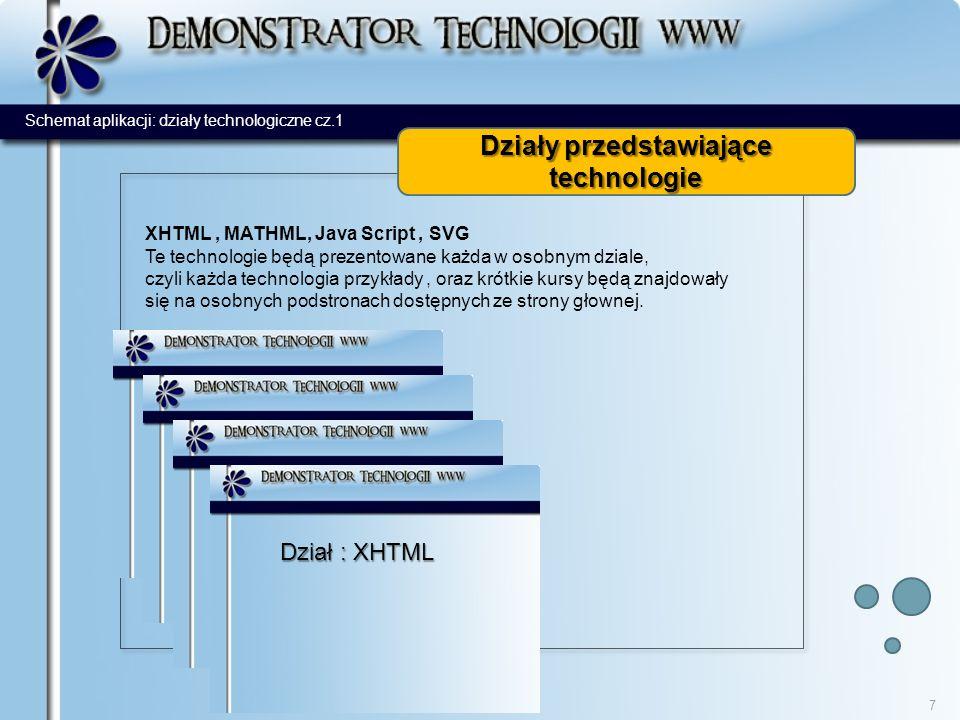 Działy przedstawiające technologie 7 XHTML, MATHML, Java Script, SVG Te technologie będą prezentowane każda w osobnym dziale, czyli każda technologia przykłady, oraz krótkie kursy będą znajdowały się na osobnych podstronach dostępnych ze strony głownej.