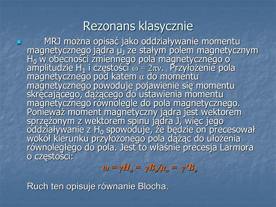 Rezonans klasycznie MRJ można opisać jako oddziaływanie momentu magnetycznego jądra μ J ze stałym polem magnetycznym H 0 w obecności zmiennego pola ma