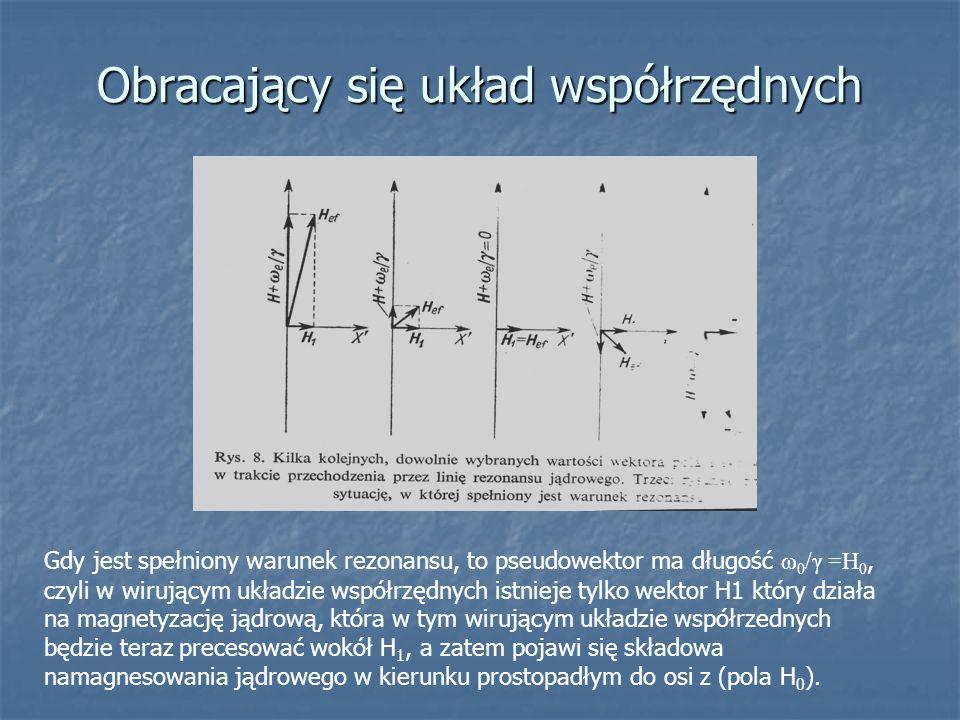 Obracający się układ współrzędnych Gdy jest spełniony warunek rezonansu, to pseudowektor ma długość ω 0 /γ =H 0, czyli w wirującym układzie współrzędn