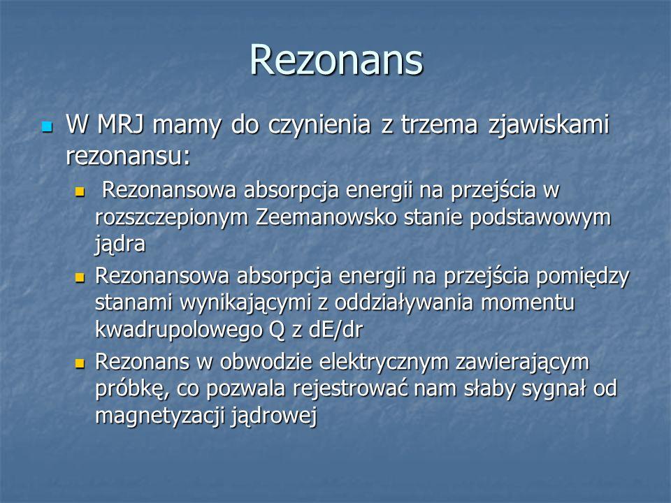 Rezonans W MRJ mamy do czynienia z trzema zjawiskami rezonansu: W MRJ mamy do czynienia z trzema zjawiskami rezonansu: Rezonansowa absorpcja energii n